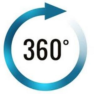 360-Degree Thinking