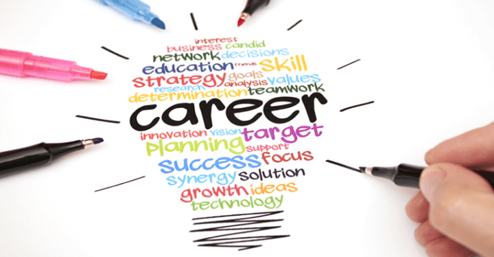 Best Career for You