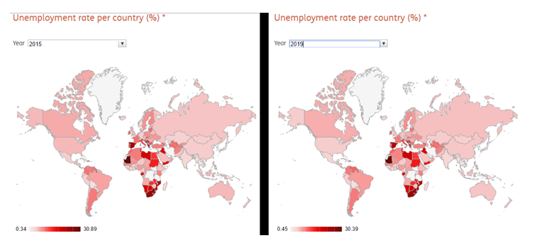 Comparison of Unemployment Rates in 2015 and 2019 (Source: ILO)