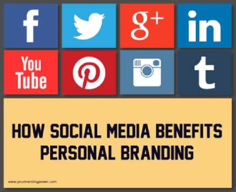 social-branding