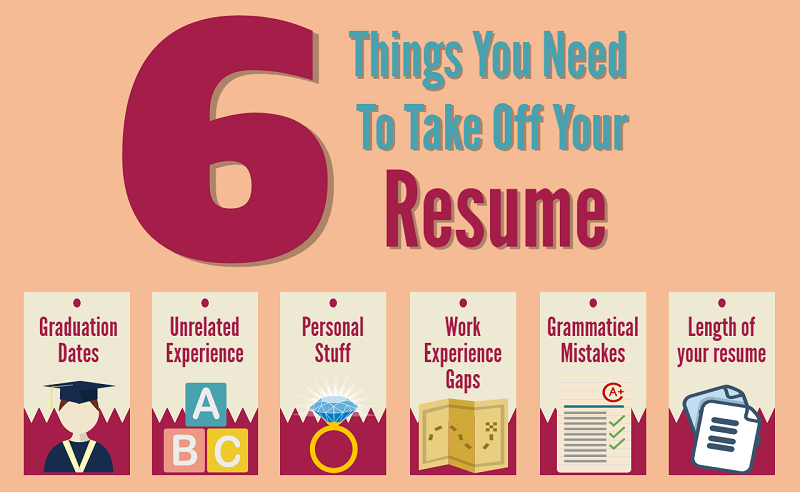 Things You Need To Take Off Your Resume